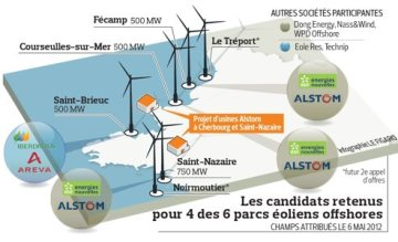 Kaart resultaat Franse tender wind offshore