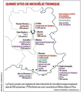 Micro-electronicafabrikanten zuid-oost Frankrijk