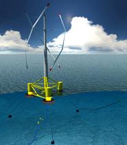 Nenuphar drijvende windturbine