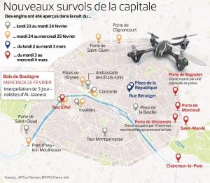 Kaart Parijs met dronevluchten in maart 2015 (Bron: Le Figaro)